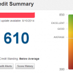 A Credit Score of 610 Can Still Get You…